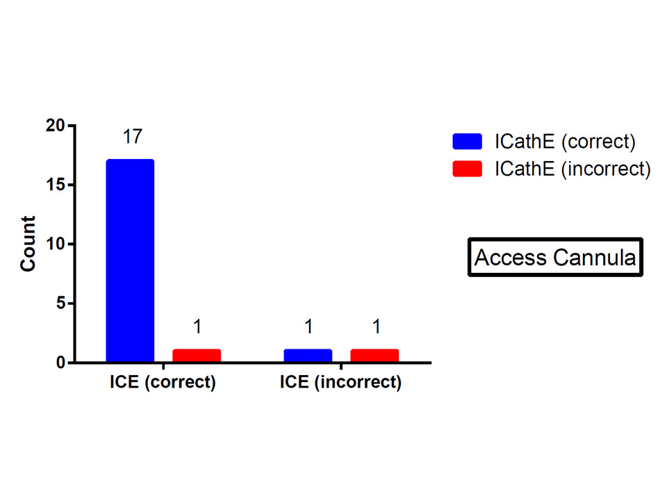 https://static-content.springer.com/image/art%3A10.1186%2F2197-425X-2-2/MediaObjects/40635_2013_Article_4_Fig6_HTML.jpg