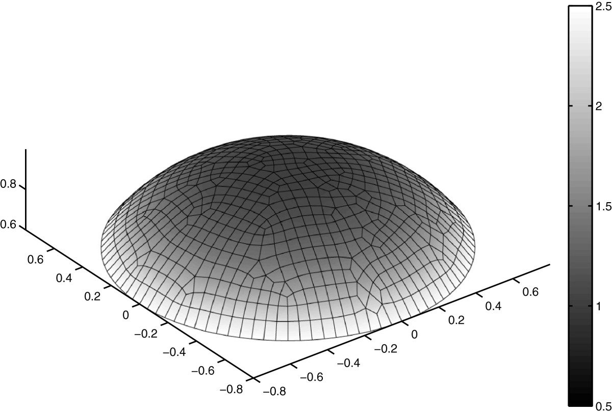 https://static-content.springer.com/image/art%3A10.1186%2F2213-7467-1-4/MediaObjects/40323_2013_Article_3_Fig39_HTML.jpg