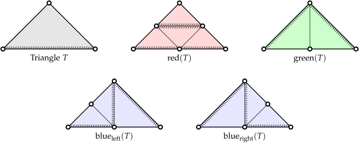 https://static-content.springer.com/image/art%3A10.1186%2F2213-7467-1-5/MediaObjects/40323_2013_Article_4_Fig2_HTML.jpg