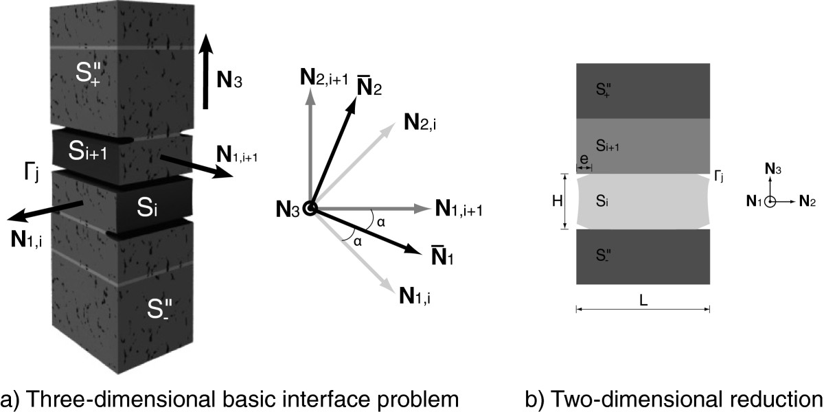 https://static-content.springer.com/image/art%3A10.1186%2F2213-7467-1-7/MediaObjects/40323_2013_Article_6_Fig1_HTML.jpg