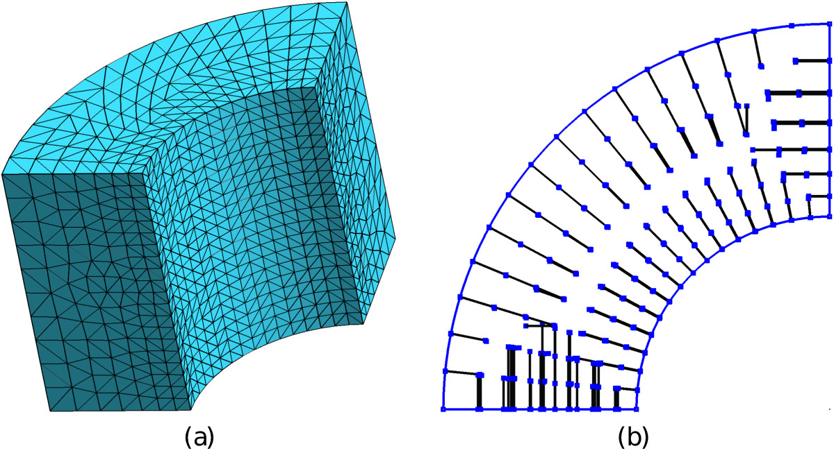 https://static-content.springer.com/image/art%3A10.1186%2F2213-7467-1-8/MediaObjects/40323_2013_Article_7_Fig13_HTML.jpg