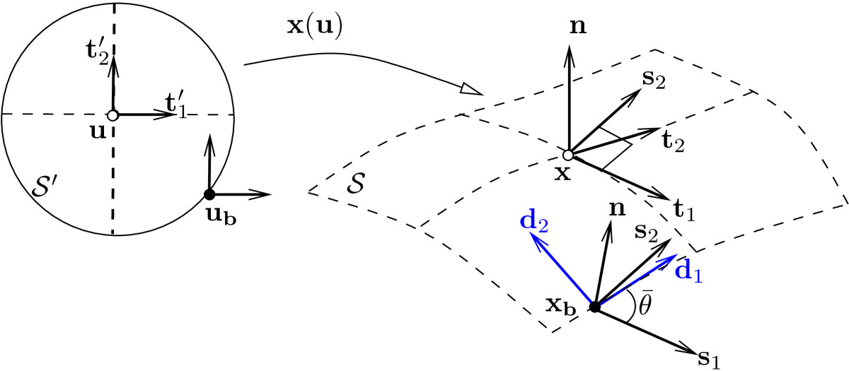 https://static-content.springer.com/image/art%3A10.1186%2F2213-7467-1-8/MediaObjects/40323_2013_Article_7_Fig3_HTML.jpg