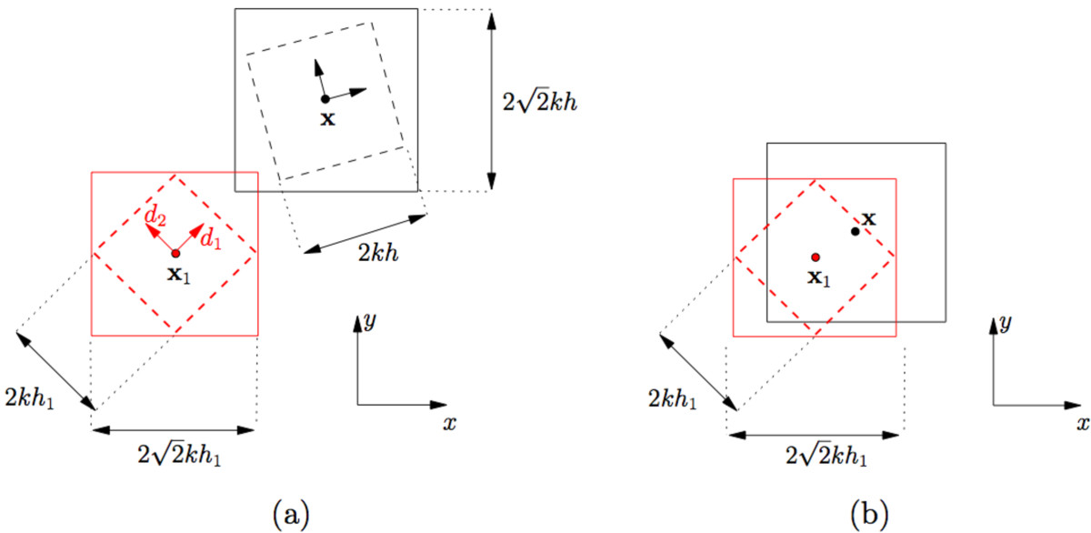 https://static-content.springer.com/image/art%3A10.1186%2F2213-7467-1-8/MediaObjects/40323_2013_Article_7_Fig8_HTML.jpg