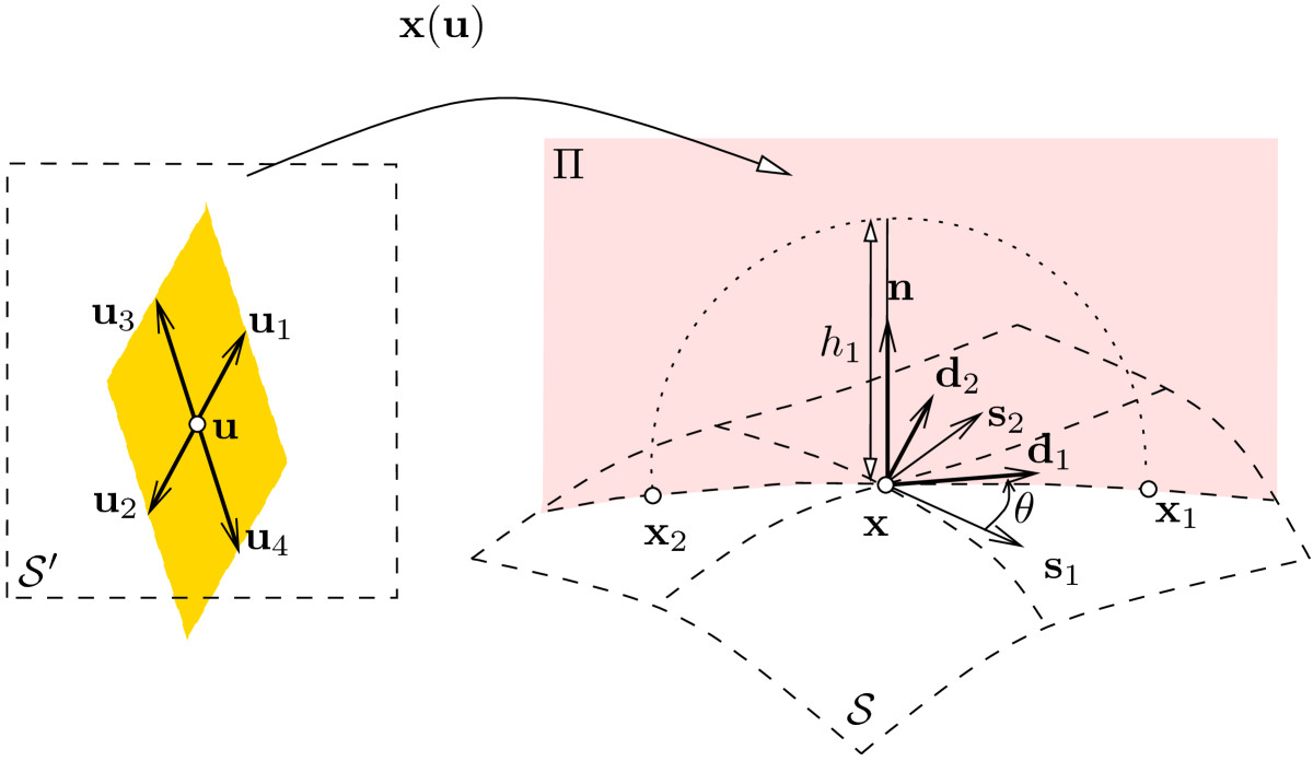 https://static-content.springer.com/image/art%3A10.1186%2F2213-7467-1-8/MediaObjects/40323_2013_Article_7_Fig9_HTML.jpg