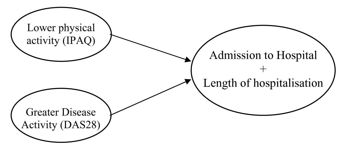 https://static-content.springer.com/image/art%3A10.1186%2Far3390/MediaObjects/13075_2011_Article_3151_Fig1_HTML.jpg