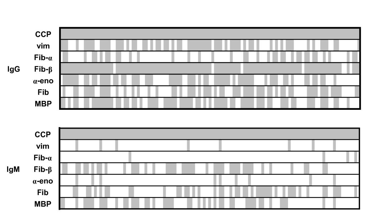 https://static-content.springer.com/image/art%3A10.1186%2Far3524/MediaObjects/13075_2011_Article_3278_Fig2_HTML.jpg