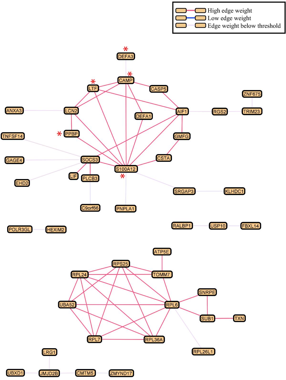 https://static-content.springer.com/image/art%3A10.1186%2Fbcr2472/MediaObjects/13058_2009_Article_2436_Fig2_HTML.jpg