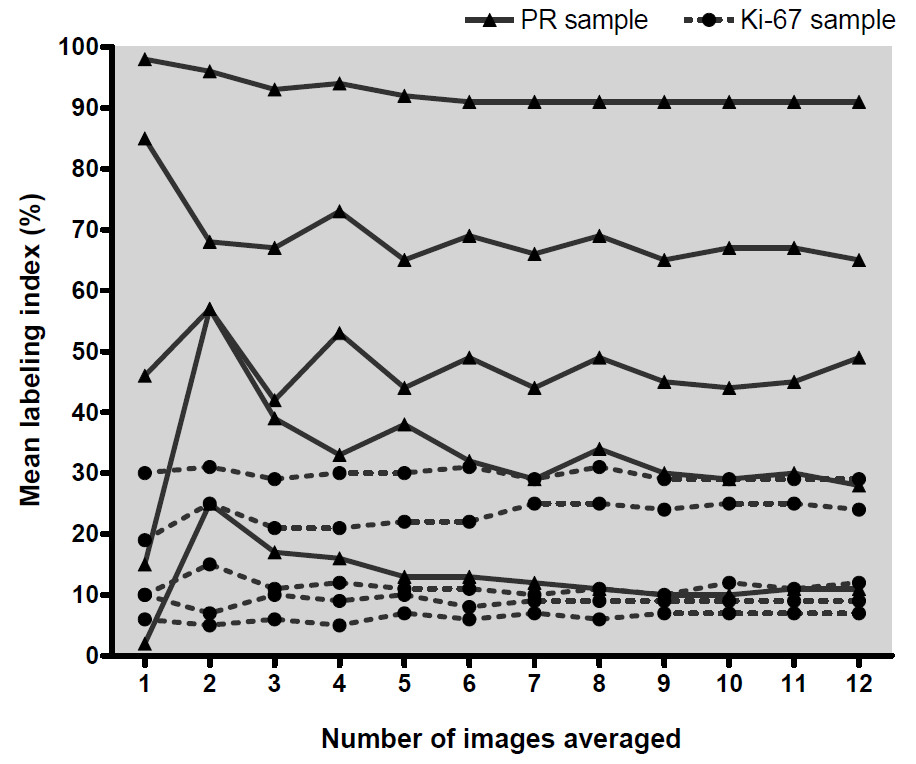 https://static-content.springer.com/image/art%3A10.1186%2Fbcr2615/MediaObjects/13058_2010_Article_2576_Fig5_HTML.jpg