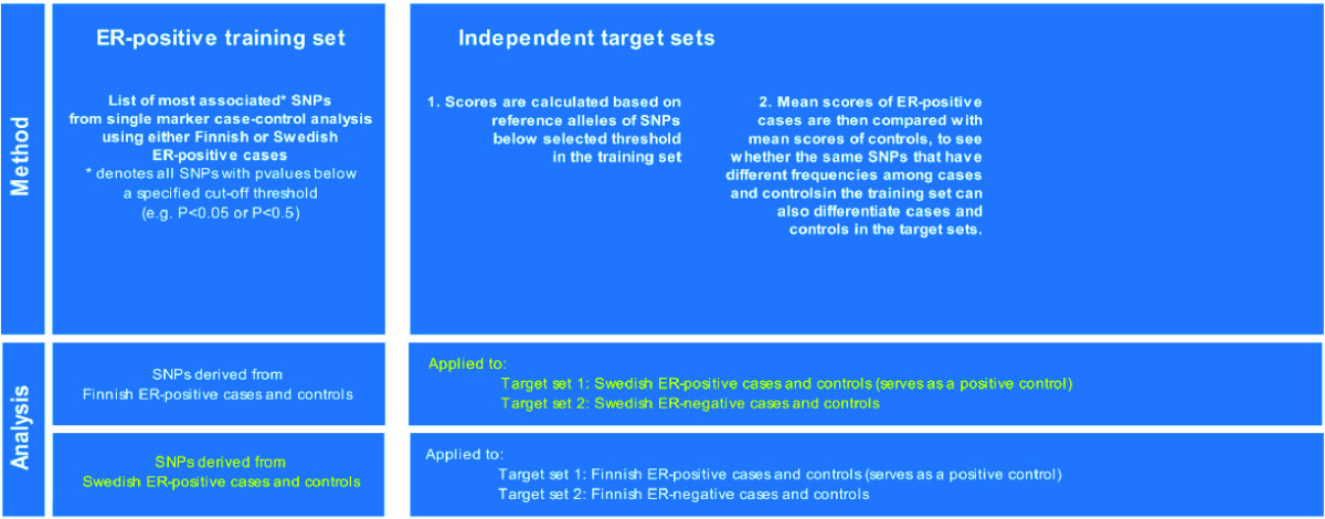 https://static-content.springer.com/image/art%3A10.1186%2Fbcr2772/MediaObjects/13058_2010_2751_Fig2_HTML.jpg