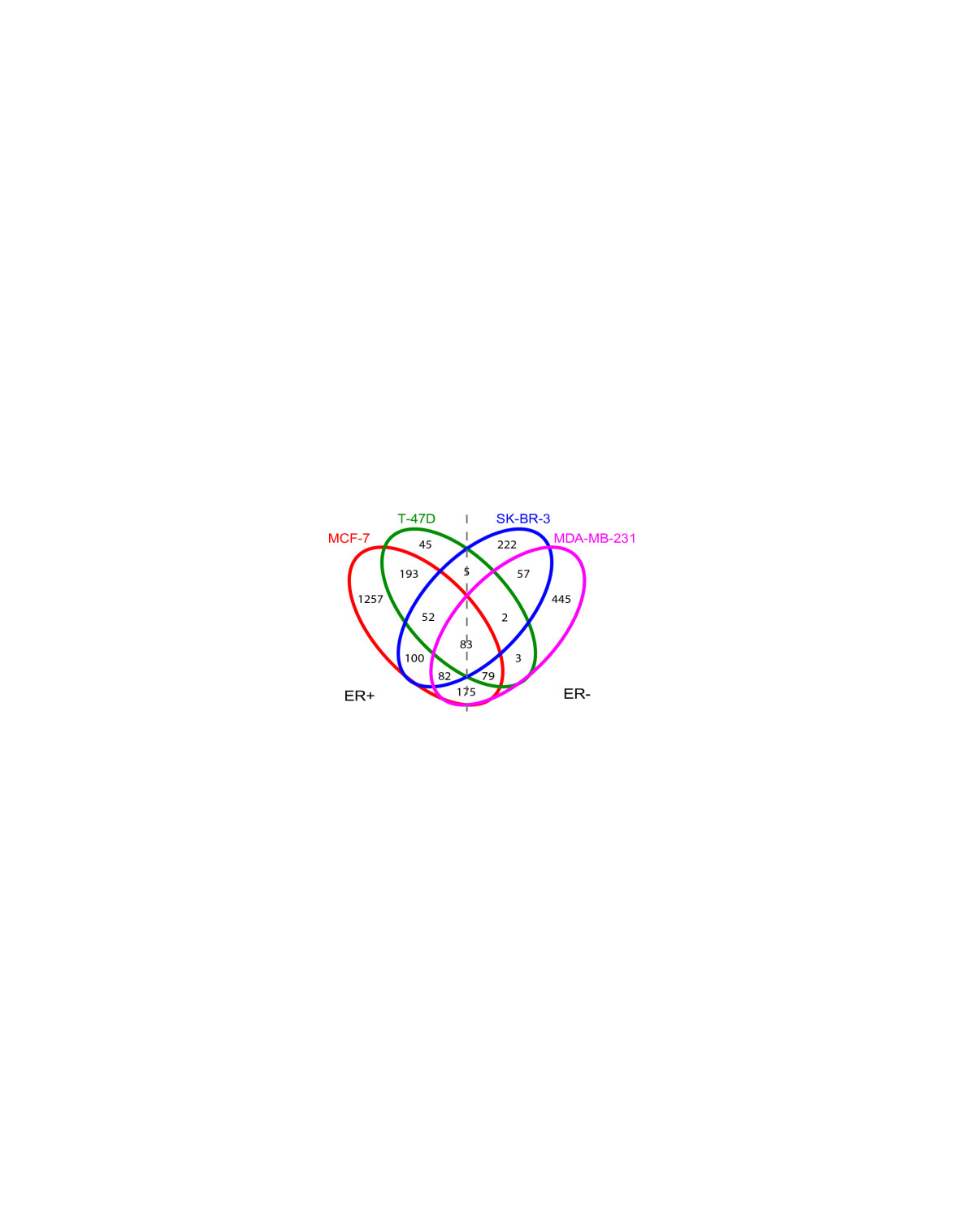 https://static-content.springer.com/image/art%3A10.1186%2Fbcr3443/MediaObjects/13058_2013_3271_Fig1_HTML.jpg