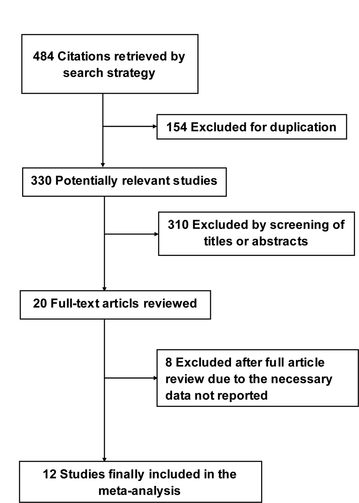 https://static-content.springer.com/image/art%3A10.1186%2Fcc11331/MediaObjects/13054_2012_Article_553_Fig1_HTML.jpg