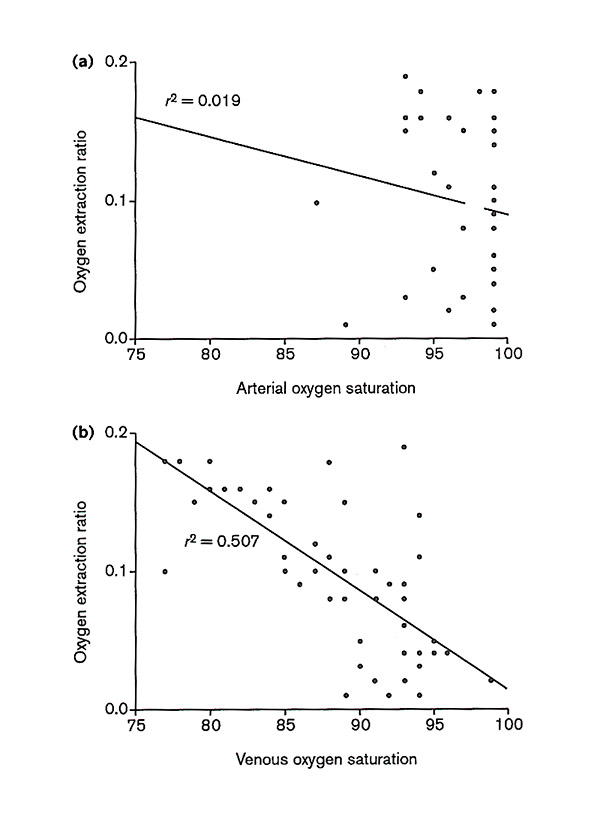 https://static-content.springer.com/image/art%3A10.1186%2Fcc126/MediaObjects/13054_1997_Article_165_Fig1_HTML.jpg