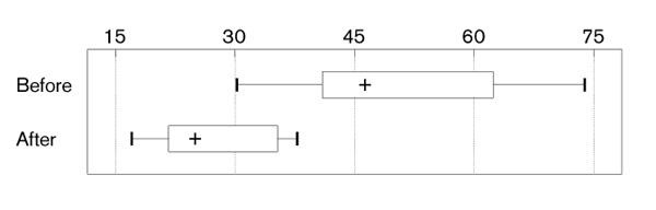 https://static-content.springer.com/image/art%3A10.1186%2Fcc302/MediaObjects/13054_1998_Article_341_Fig1_HTML.jpg