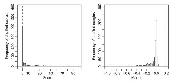 https://static-content.springer.com/image/art%3A10.1186%2Fgb-2002-3-12-research0069/MediaObjects/13059_2002_Article_406_Fig2_HTML.jpg