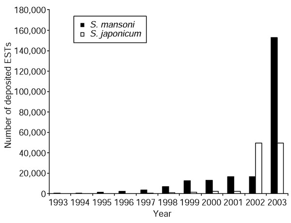 https://static-content.springer.com/image/art%3A10.1186%2Fgb-2003-5-1-203/MediaObjects/13059_2003_Article_719_Fig2_HTML.jpg