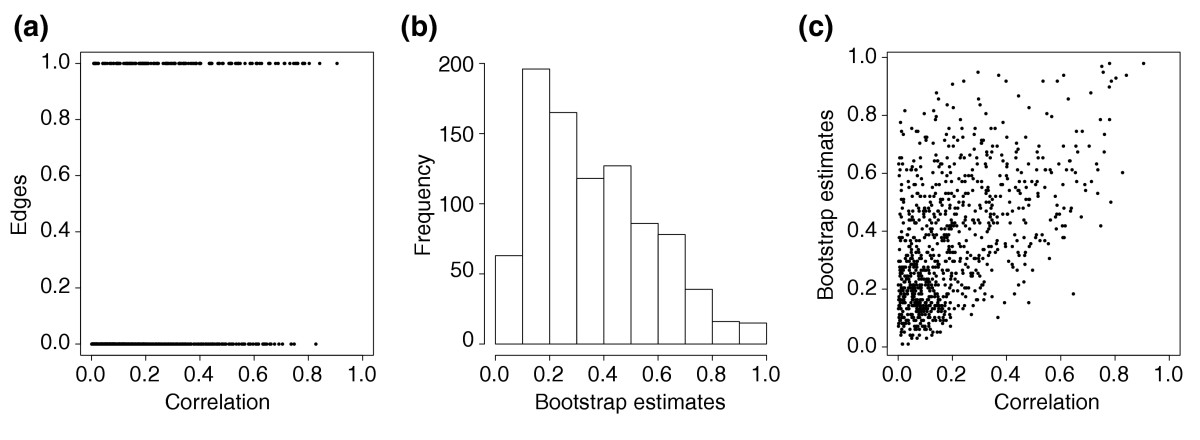 https://static-content.springer.com/image/art%3A10.1186%2Fgb-2004-5-11-r92/MediaObjects/13059_2004_Article_896_Fig1_HTML.jpg