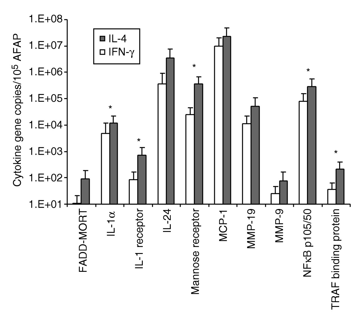 https://static-content.springer.com/image/art%3A10.1186%2Fgb-2005-6-2-r15/MediaObjects/13059_2004_Article_1050_Fig6_HTML.jpg