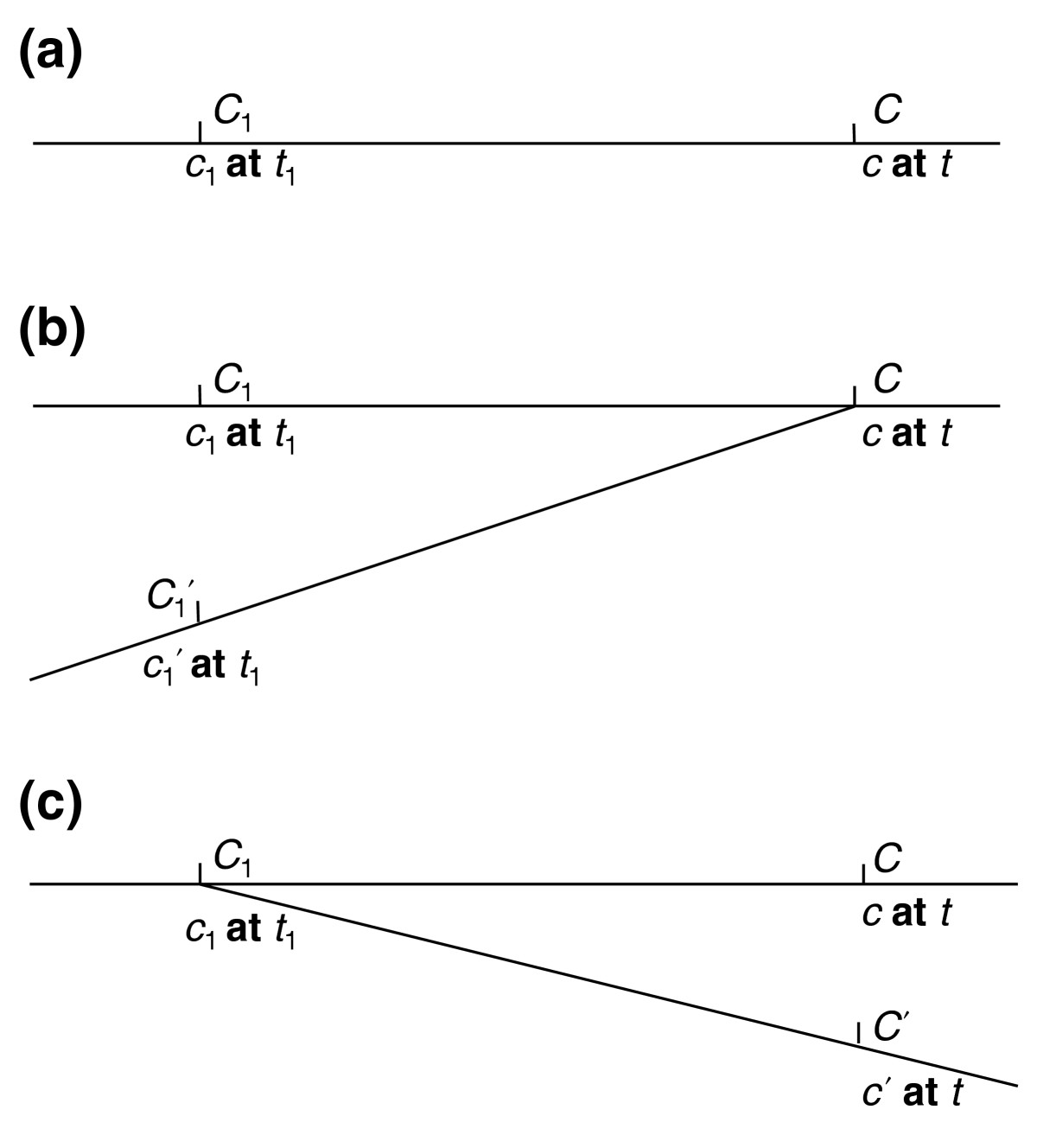 https://static-content.springer.com/image/art%3A10.1186%2Fgb-2005-6-5-r46/MediaObjects/13059_2004_Article_1081_Fig3_HTML.jpg
