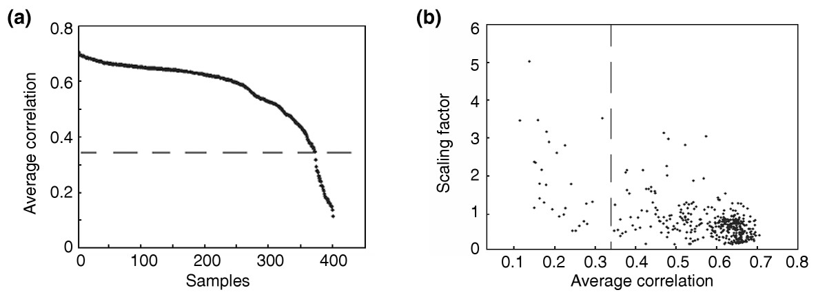 https://static-content.springer.com/image/art%3A10.1186%2Fgb-2005-6-8-r65/MediaObjects/13059_2005_Article_1100_Fig1_HTML.jpg