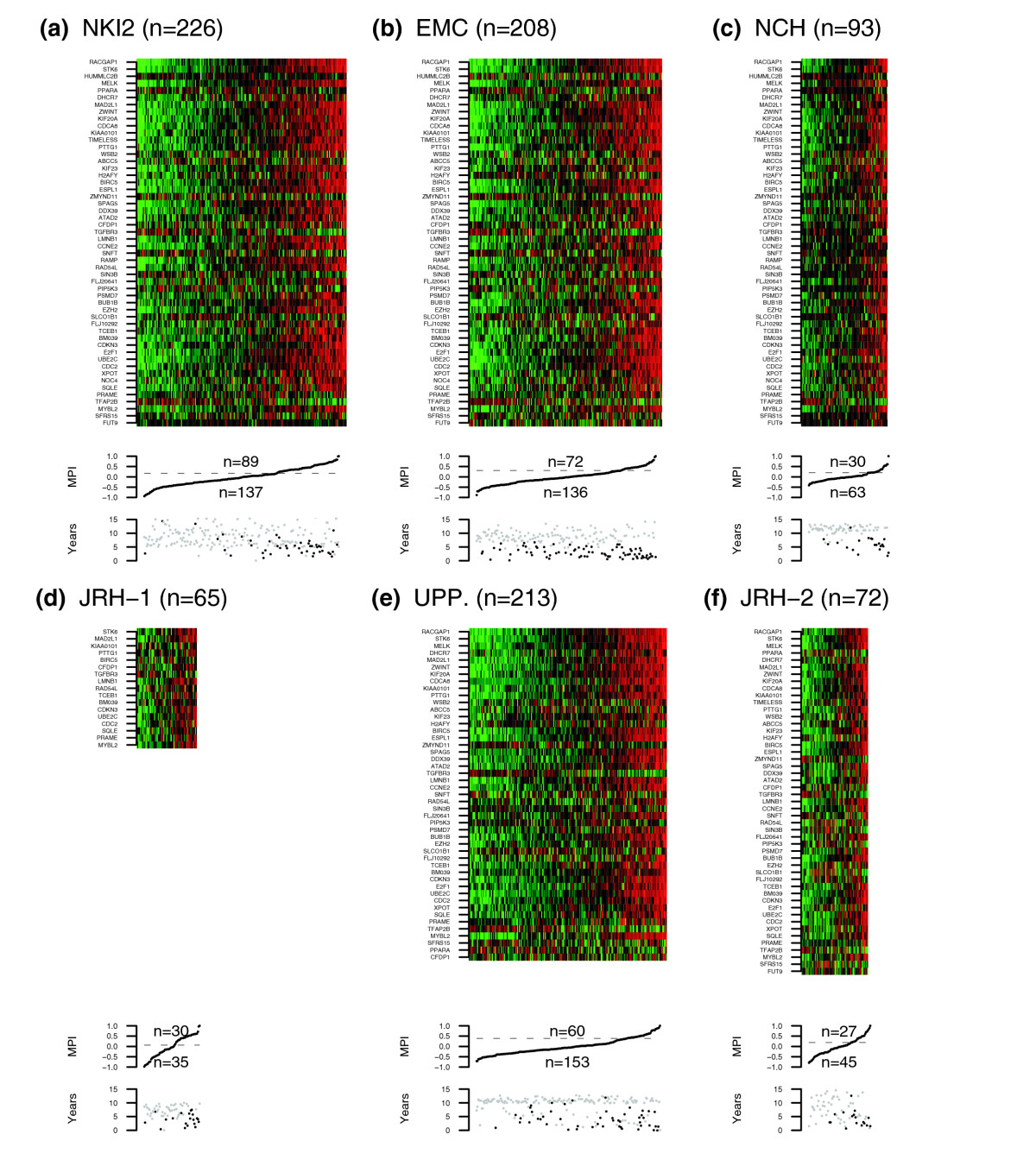 https://static-content.springer.com/image/art%3A10.1186%2Fgb-2006-7-10-r101/MediaObjects/13059_2006_Article_1369_Fig2_HTML.jpg