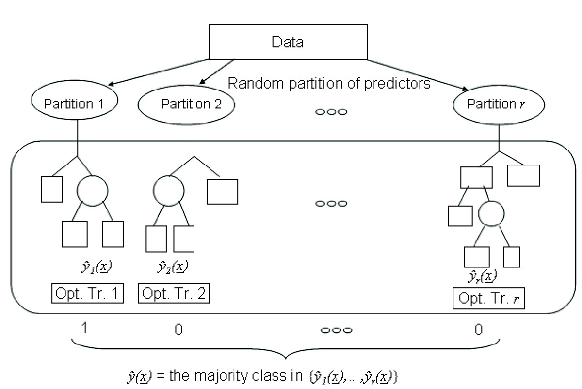 https://static-content.springer.com/image/art%3A10.1186%2Fgb-2006-7-12-r121/MediaObjects/13059_2006_Article_1389_Fig2_HTML.jpg