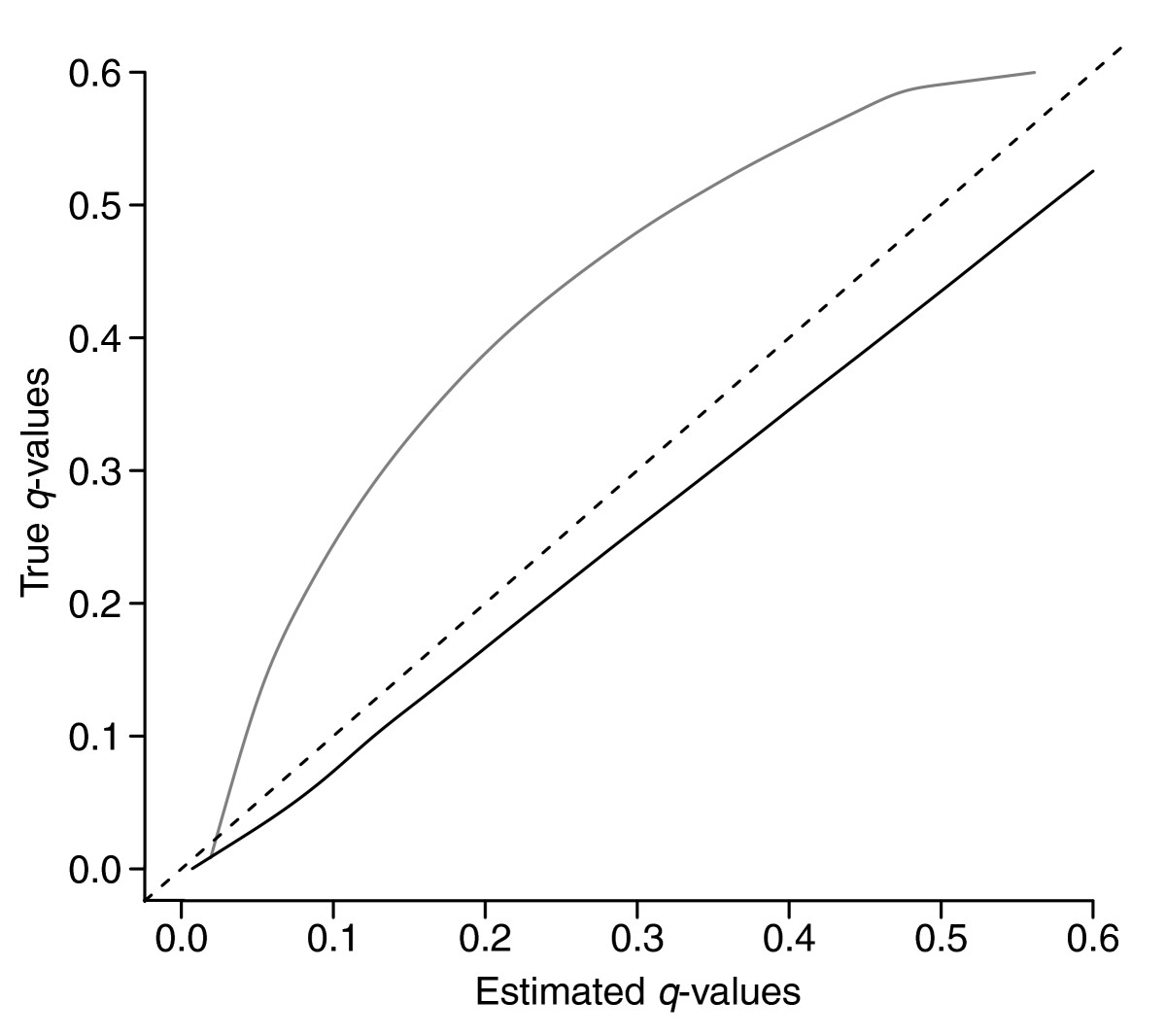 https://static-content.springer.com/image/art%3A10.1186%2Fgb-2006-7-3-401/MediaObjects/13059_2006_Article_1265_Fig4_HTML.jpg