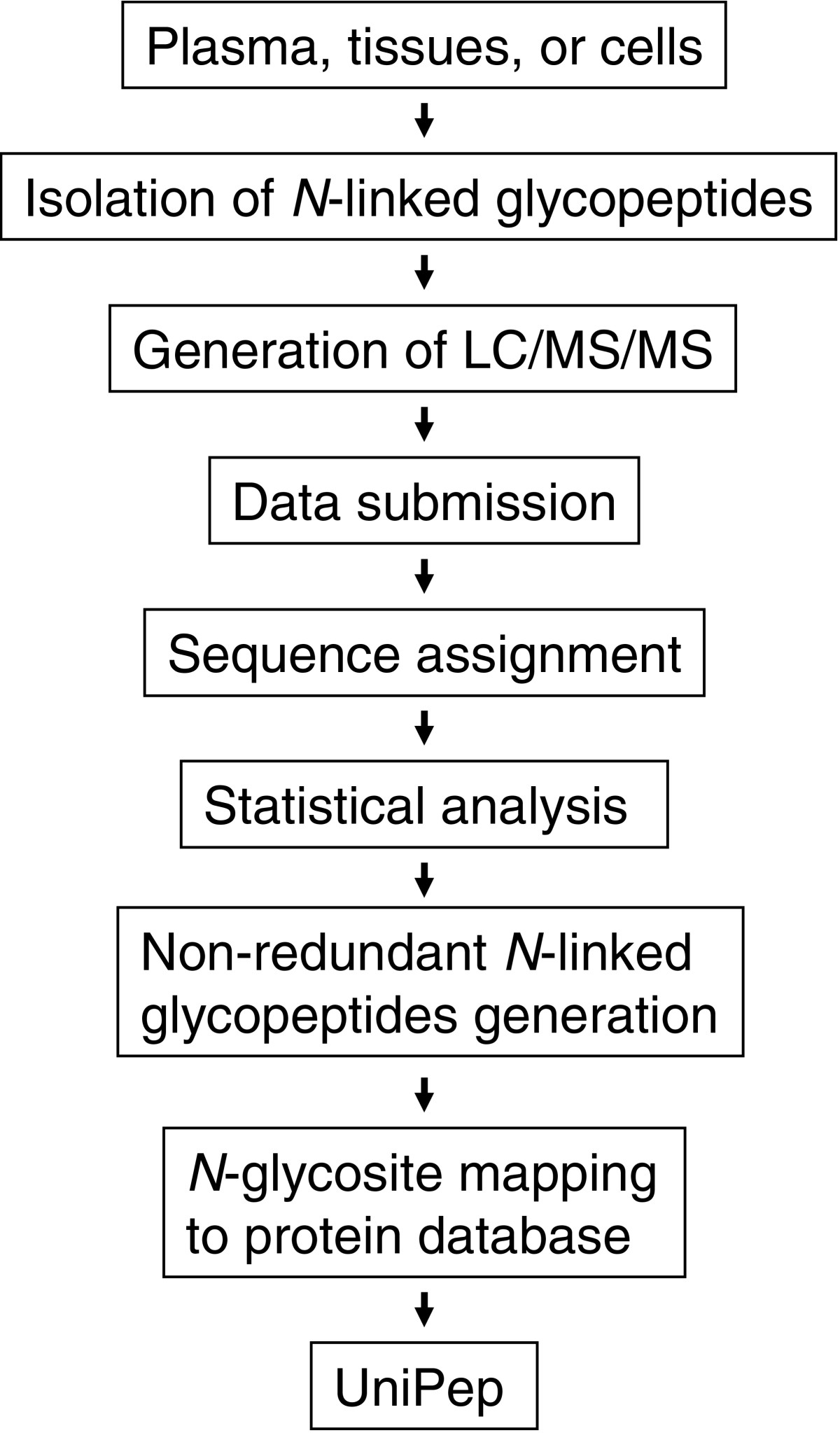 https://static-content.springer.com/image/art%3A10.1186%2Fgb-2006-7-8-r73/MediaObjects/13059_2006_Article_1341_Fig2_HTML.jpg