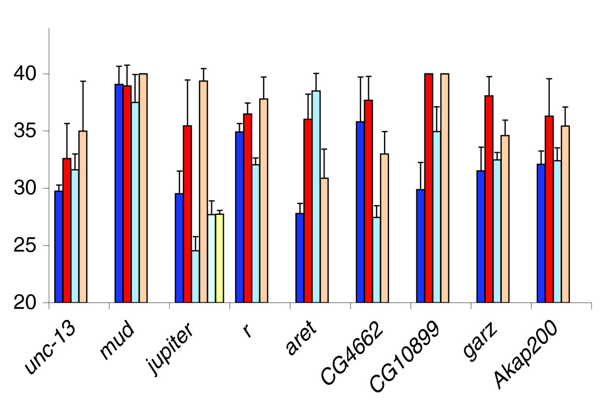 https://static-content.springer.com/image/art%3A10.1186%2Fgb-2006-7-8-r79/MediaObjects/13059_2006_Article_1347_Fig2_HTML.jpg