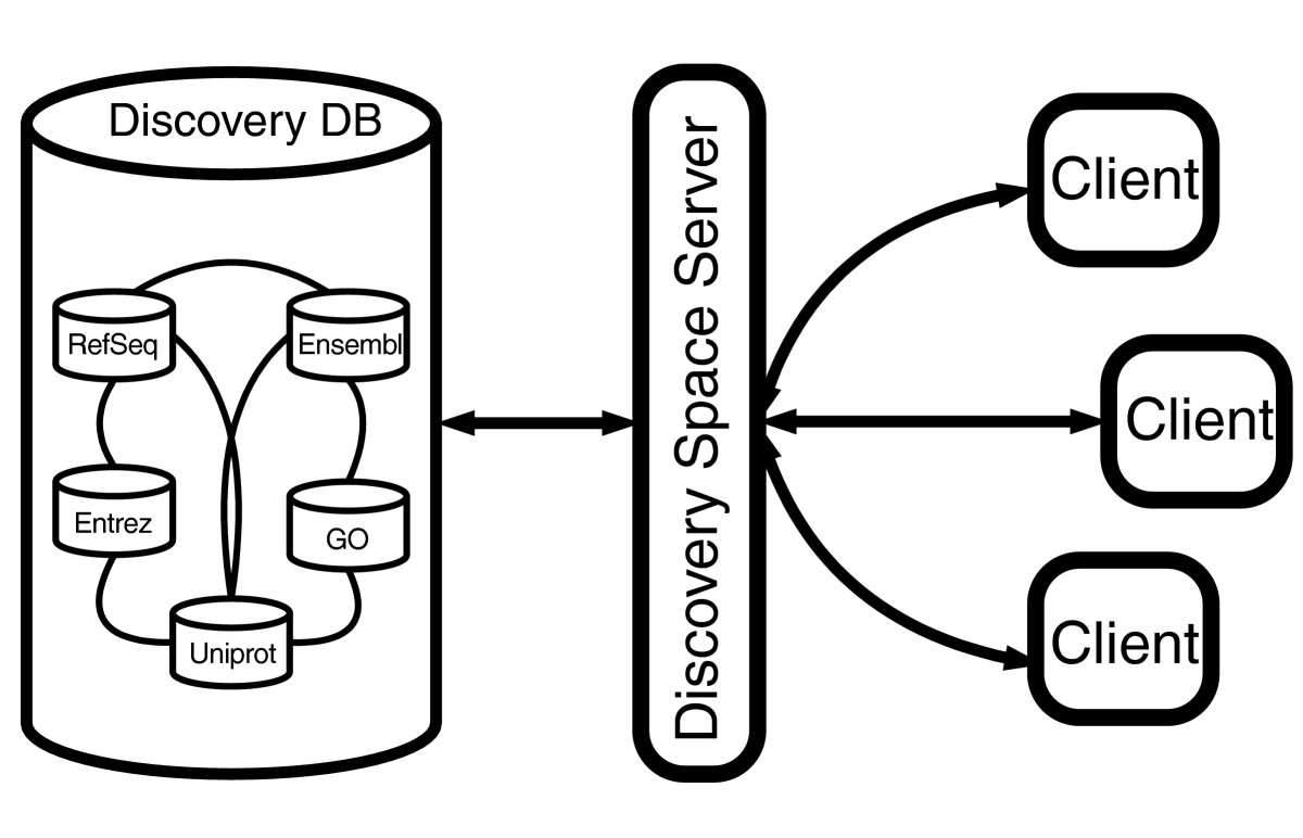 https://static-content.springer.com/image/art%3A10.1186%2Fgb-2007-8-1-r6/MediaObjects/13059_2006_Article_1488_Fig1_HTML.jpg