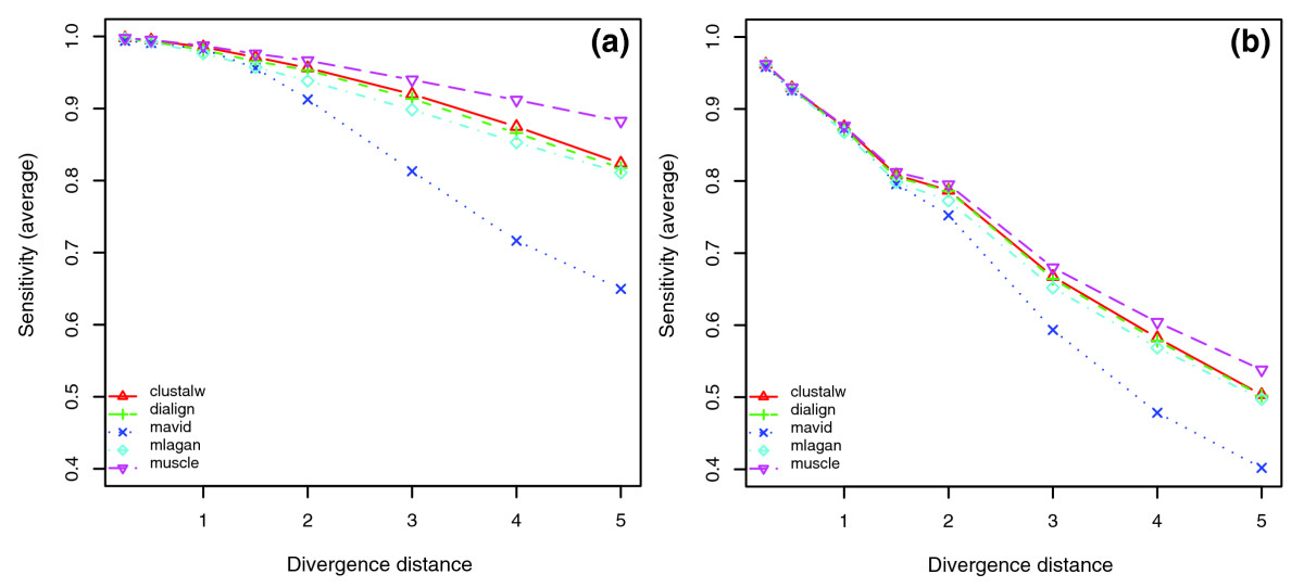 https://static-content.springer.com/image/art%3A10.1186%2Fgb-2007-8-10-r225/MediaObjects/13059_2007_Article_1705_Fig13_HTML.jpg