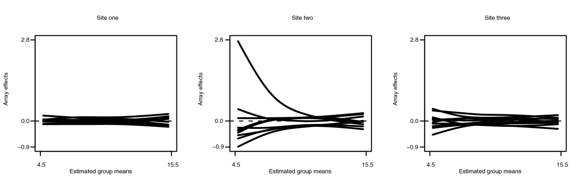 https://static-content.springer.com/image/art%3A10.1186%2Fgb-2007-8-3-r44/MediaObjects/13059_2006_Article_1526_Fig8_HTML.jpg
