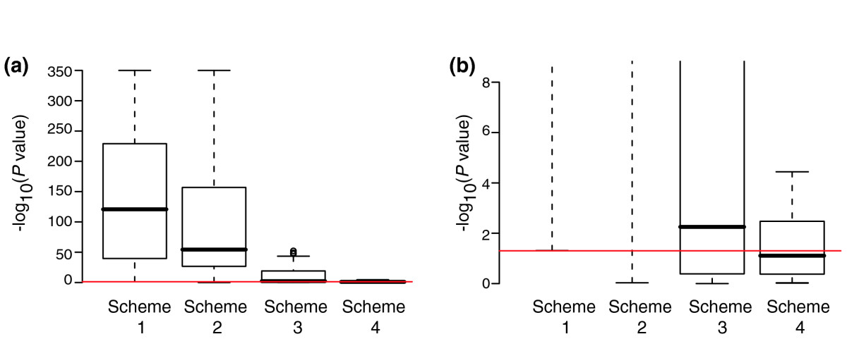 https://static-content.springer.com/image/art%3A10.1186%2Fgb-2007-8-5-r69/MediaObjects/13059_2006_Article_1551_Fig7_HTML.jpg