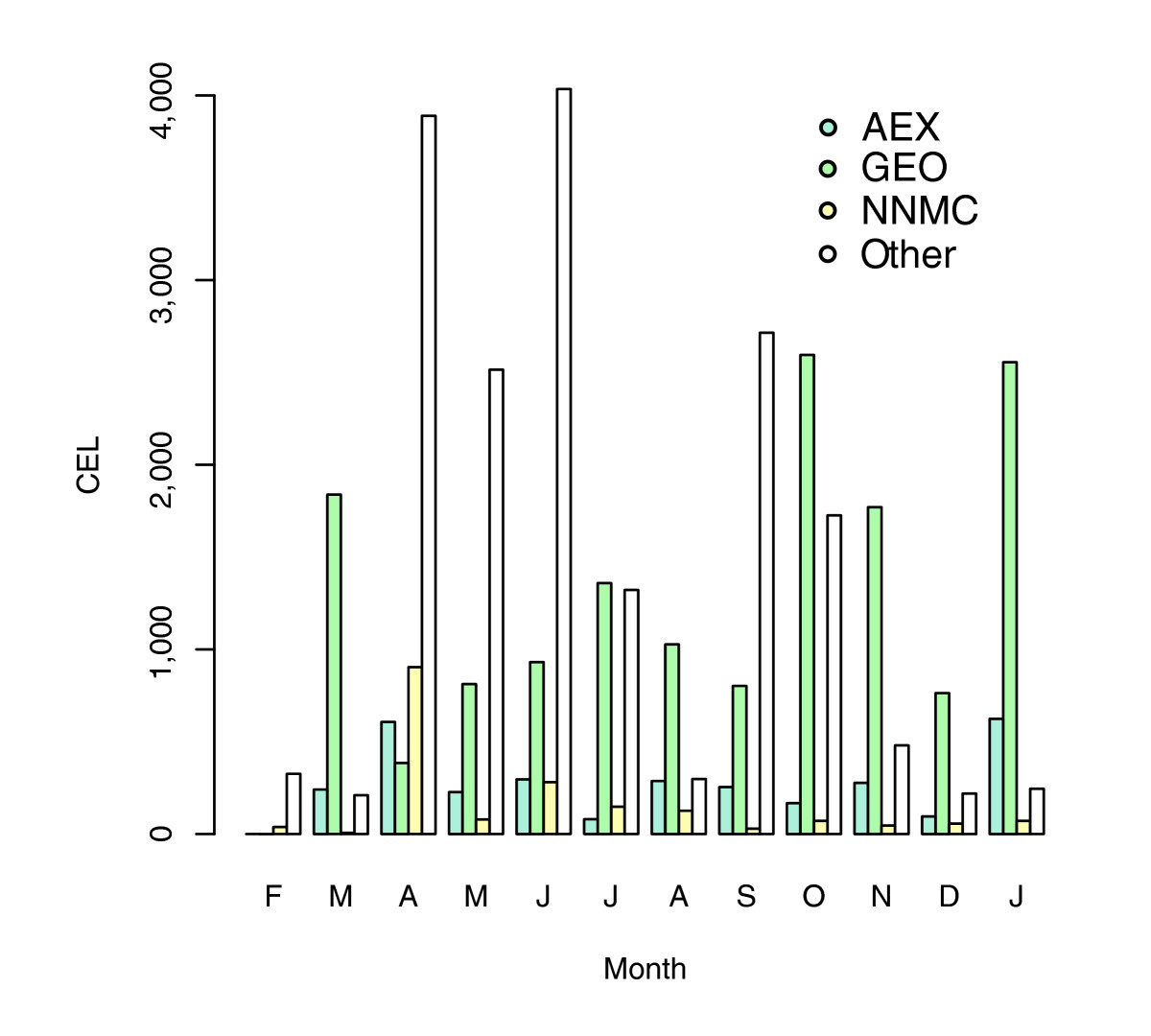 https://static-content.springer.com/image/art%3A10.1186%2Fgb-2007-8-6-r112/MediaObjects/13059_2007_Article_1593_Fig3_HTML.jpg