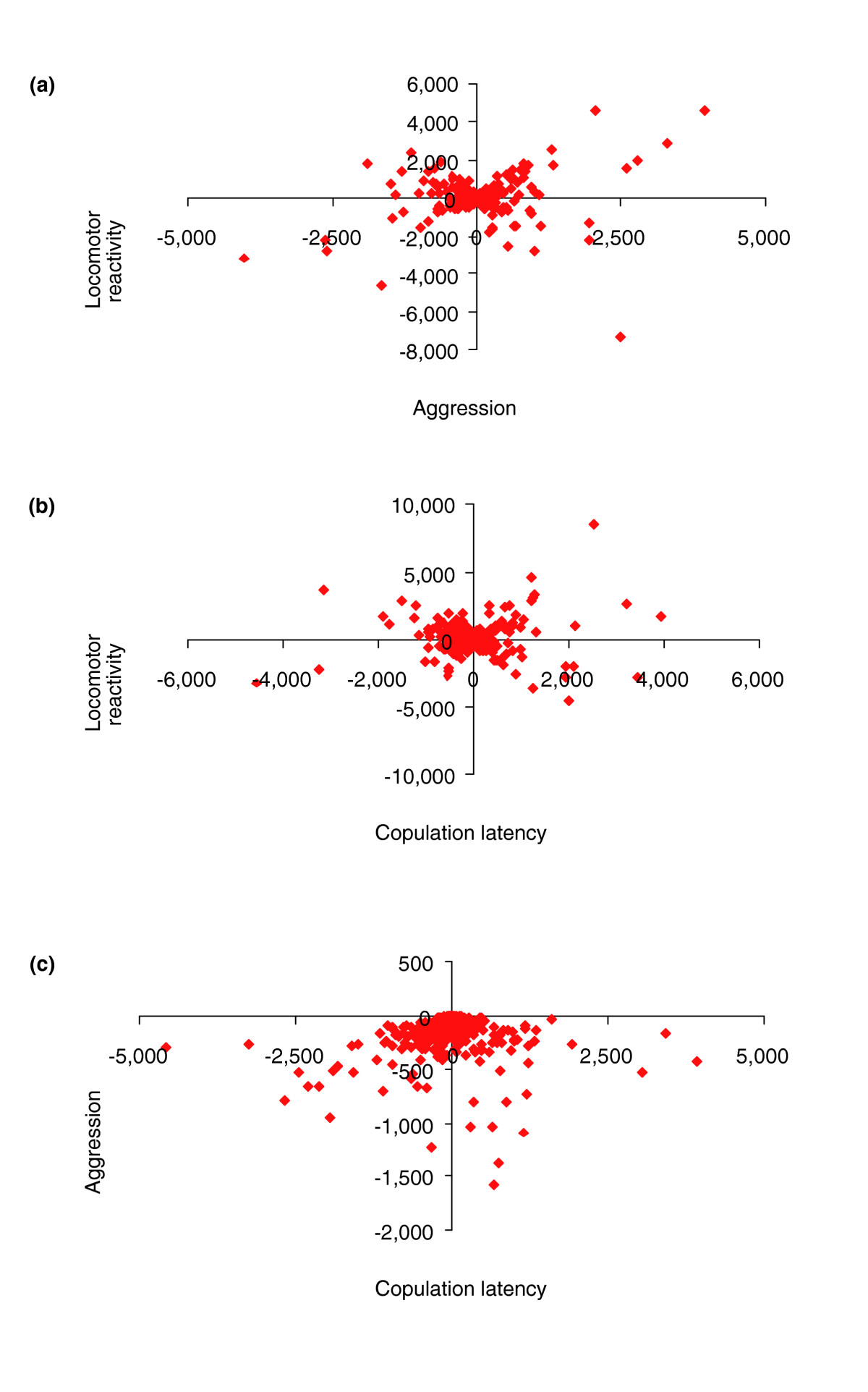 https://static-content.springer.com/image/art%3A10.1186%2Fgb-2007-8-8-r172/MediaObjects/13059_2006_Article_1653_Fig7_HTML.jpg