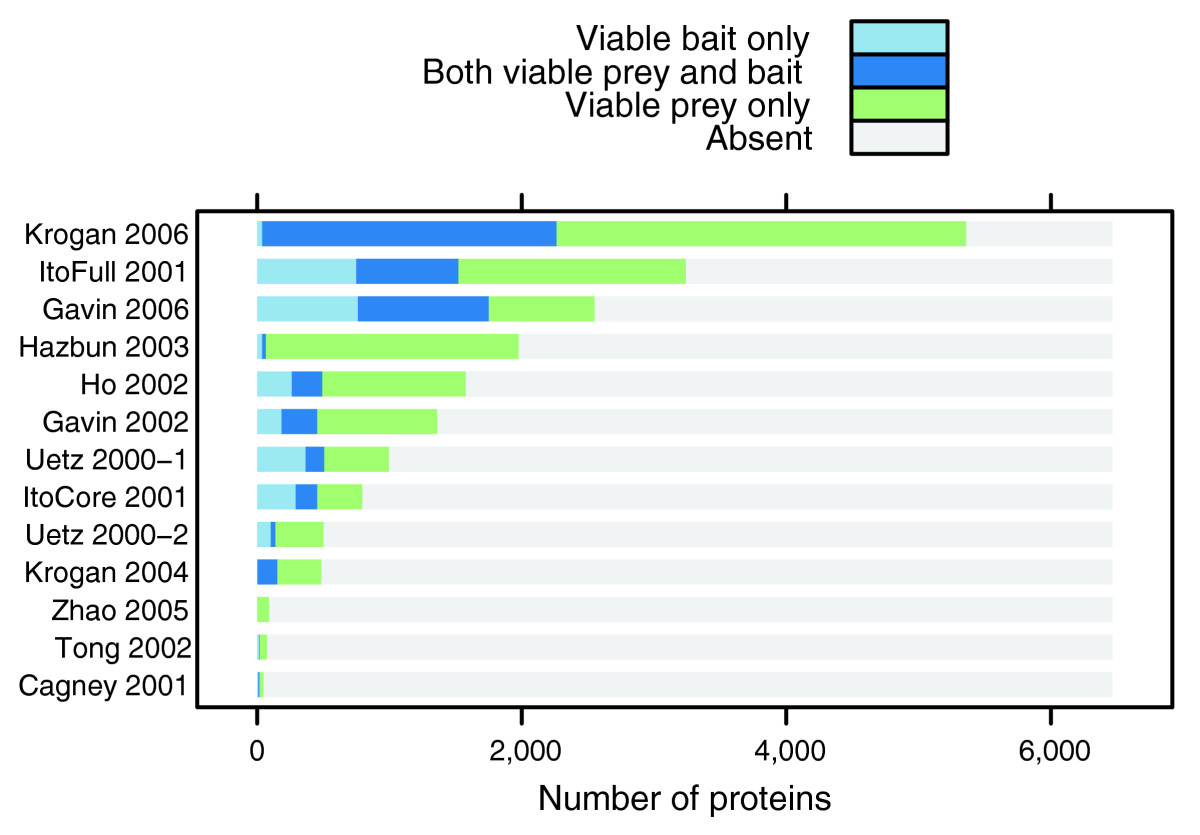 https://static-content.springer.com/image/art%3A10.1186%2Fgb-2007-8-9-r186/MediaObjects/13059_2007_Article_1667_Fig2_HTML.jpg