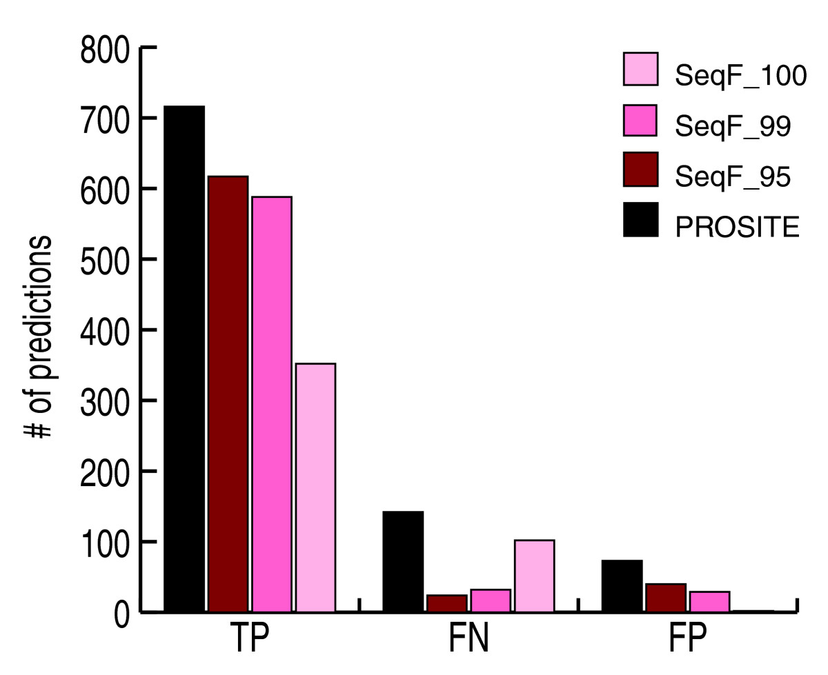 https://static-content.springer.com/image/art%3A10.1186%2Fgb-2008-9-1-r8/MediaObjects/13059_2007_Article_1870_Fig4_HTML.jpg