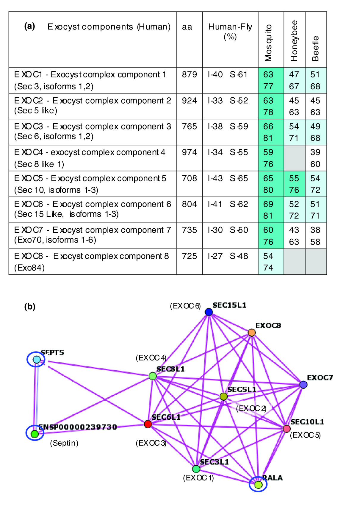 https://static-content.springer.com/image/art%3A10.1186%2Fgb-2008-9-2-r27/MediaObjects/13059_2007_Article_1889_Fig2_HTML.jpg