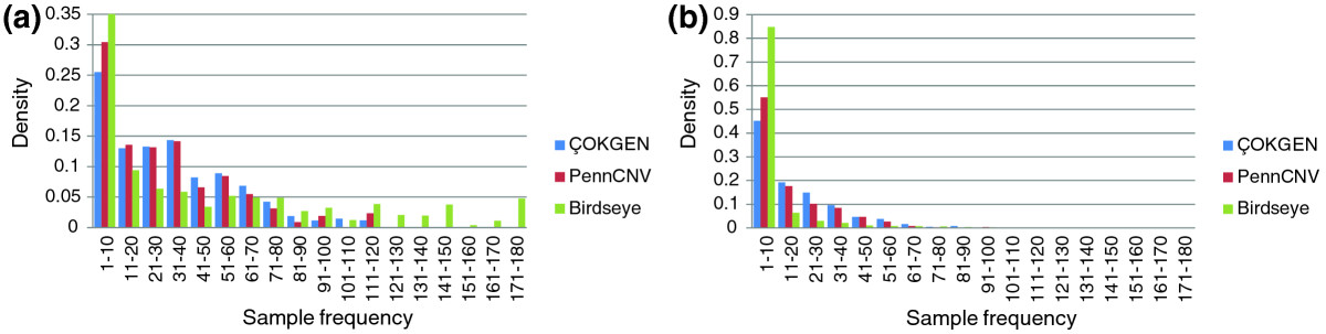 https://static-content.springer.com/image/art%3A10.1186%2Fgb-2009-10-10-r119/MediaObjects/13059_2009_Article_2269_Fig5_HTML.jpg