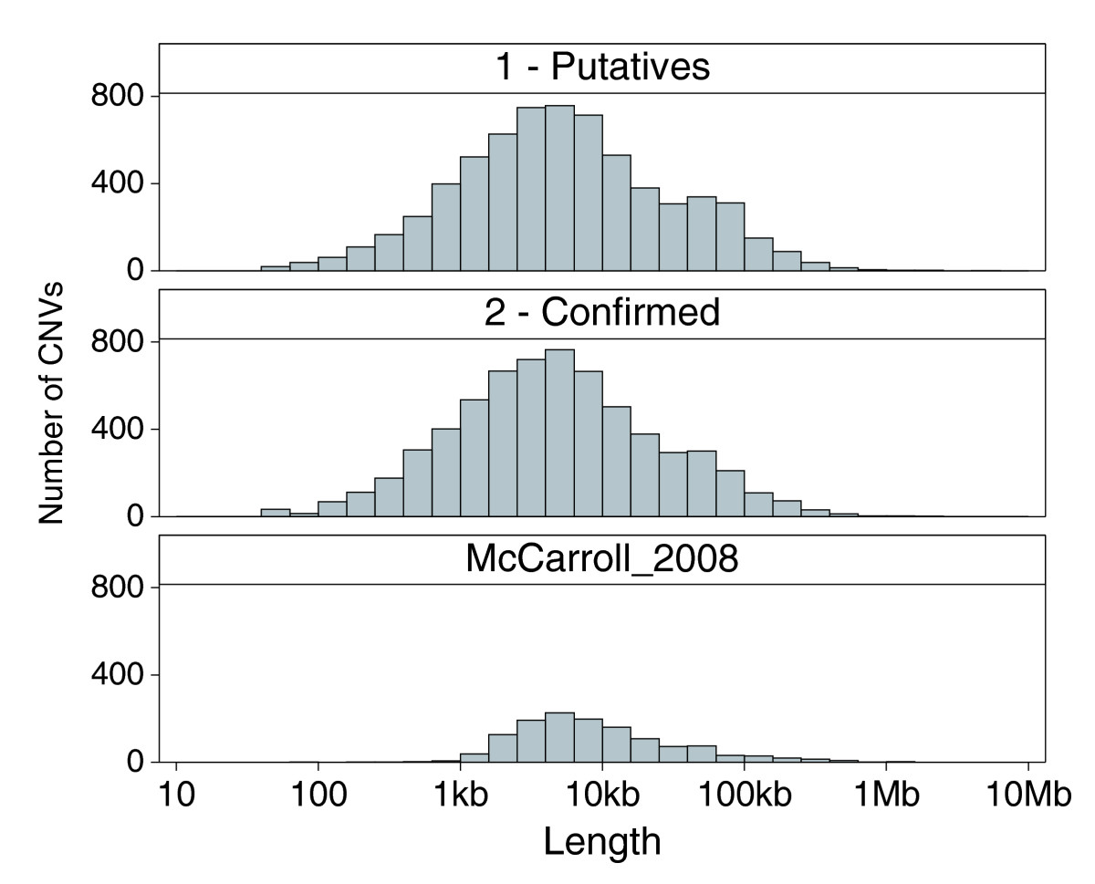 https://static-content.springer.com/image/art%3A10.1186%2Fgb-2009-10-11-r125/MediaObjects/13059_2009_Article_2275_Fig1_HTML.jpg