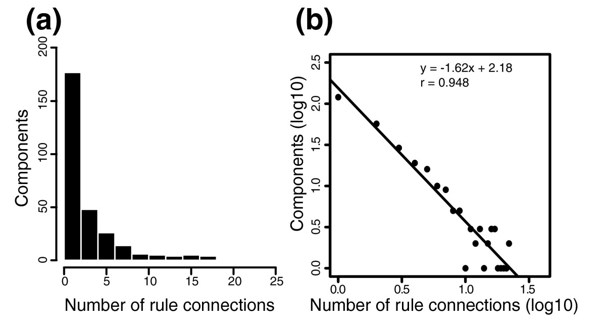https://static-content.springer.com/image/art%3A10.1186%2Fgb-2009-10-3-r31/MediaObjects/13059_2008_Article_2181_Fig3_HTML.jpg