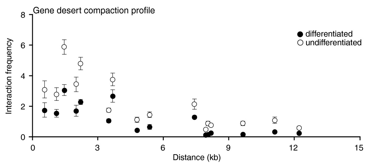 https://static-content.springer.com/image/art%3A10.1186%2Fgb-2009-10-4-r37/MediaObjects/13059_2008_Article_2187_Fig4_HTML.jpg