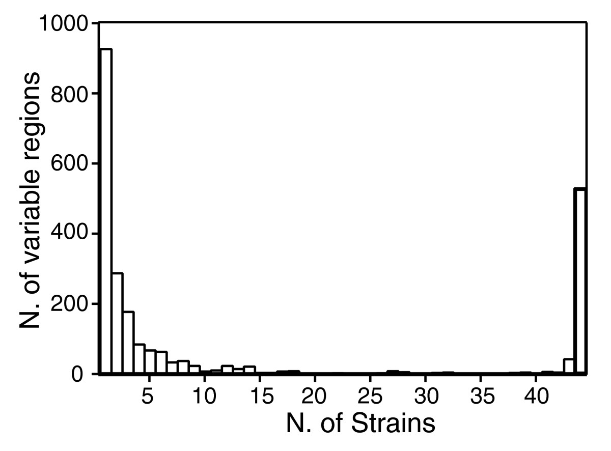 https://static-content.springer.com/image/art%3A10.1186%2Fgb-2010-11-10-r107/MediaObjects/13059_2010_Article_2484_Fig6_HTML.jpg