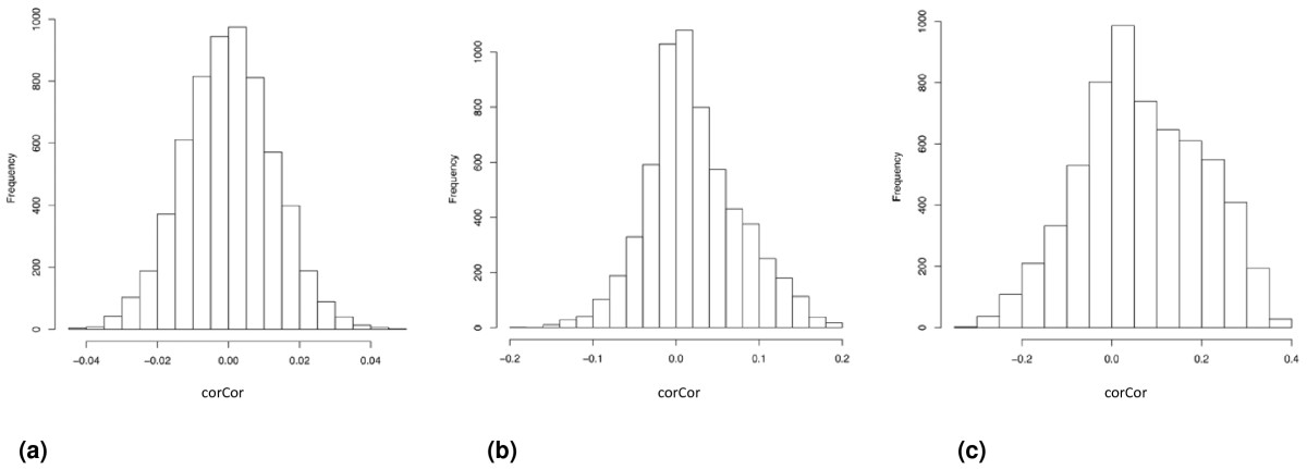 https://static-content.springer.com/image/art%3A10.1186%2Fgb-2010-11-12-r124/MediaObjects/13059_2010_Article_2500_Fig4_HTML.jpg