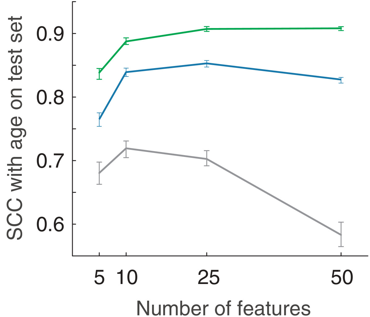 https://static-content.springer.com/image/art%3A10.1186%2Fgb-2010-11-2-r13/MediaObjects/13059_2009_Article_2306_Fig5_HTML.jpg