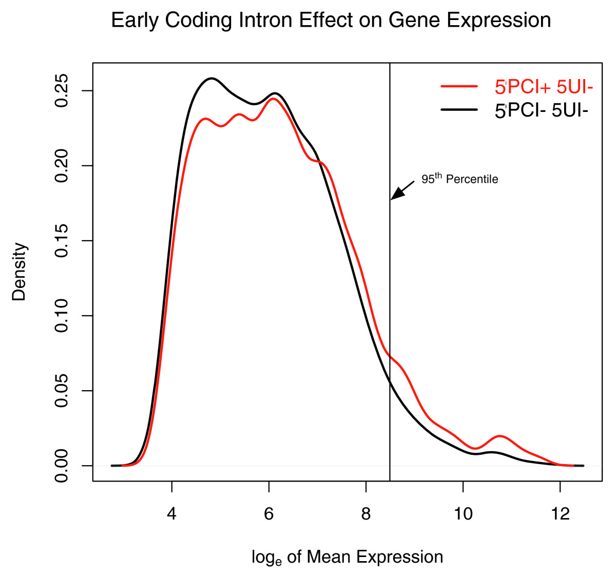 https://static-content.springer.com/image/art%3A10.1186%2Fgb-2010-11-3-r29/MediaObjects/13059_2010_Article_2322_Fig6_HTML.jpg