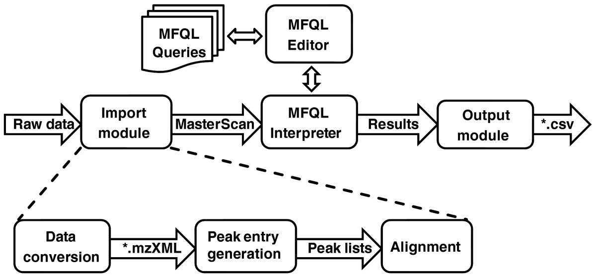 https://static-content.springer.com/image/art%3A10.1186%2Fgb-2011-12-1-r8/MediaObjects/13059_2010_Article_2473_Fig2_HTML.jpg