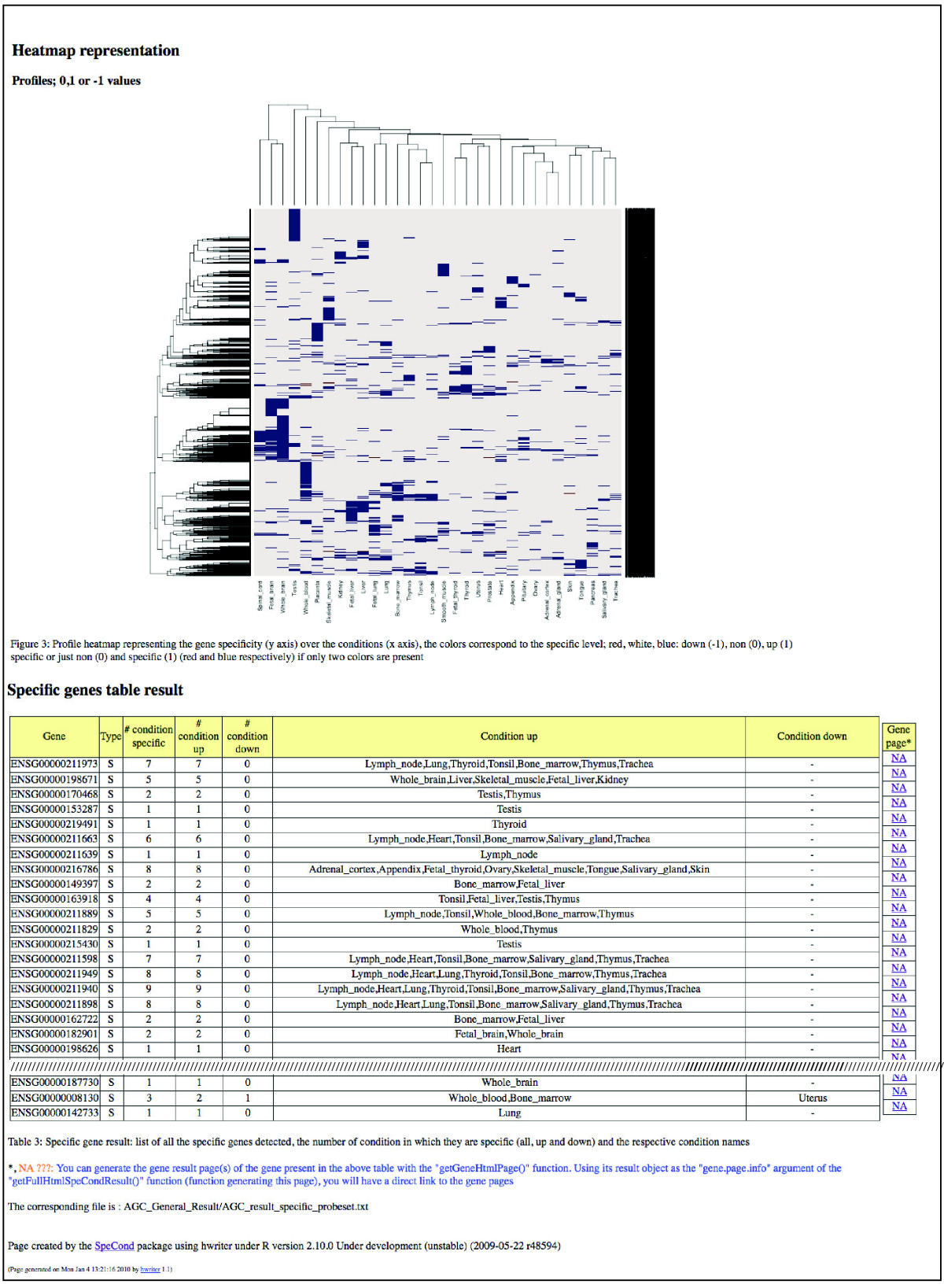 https://static-content.springer.com/image/art%3A10.1186%2Fgb-2011-12-10-r101/MediaObjects/13059_2011_Article_2700_Fig6_HTML.jpg