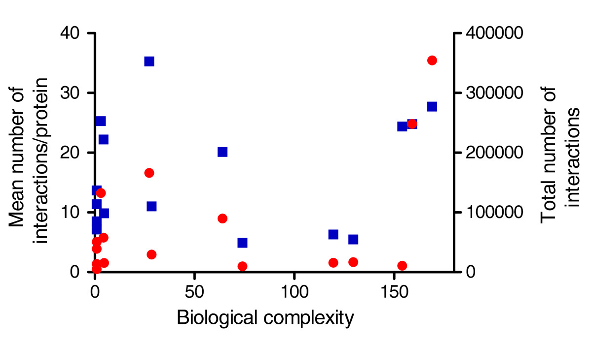 https://static-content.springer.com/image/art%3A10.1186%2Fgb-2011-12-12-r120/MediaObjects/13059_2011_Article_2741_Fig3_HTML.jpg