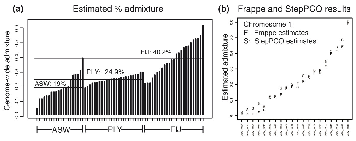 https://static-content.springer.com/image/art%3A10.1186%2Fgb-2011-12-2-r19/MediaObjects/13059_2010_Article_2484_Fig6_HTML.jpg