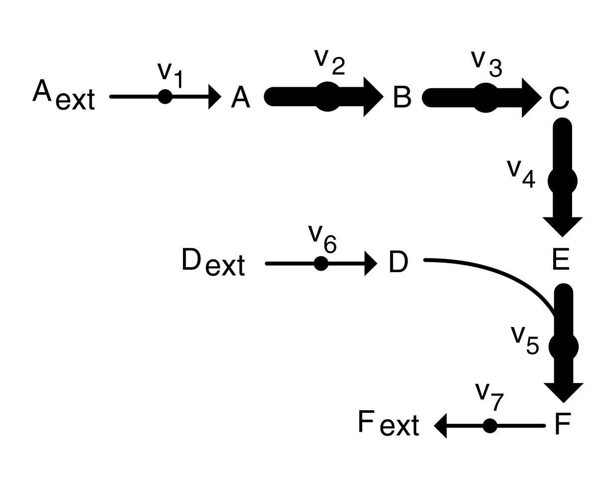 https://static-content.springer.com/image/art%3A10.1186%2Fgb-2011-12-5-r49/MediaObjects/13059_2011_Article_2553_Fig2_HTML.jpg